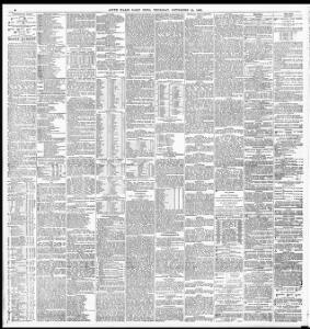 1eda61c6e7 LATEST MARKETS. ... 1887-09-15 South Wales Daily News - Papurau Newydd  Cymru Arlein - Llyfrgell Genedlaethol Cymru