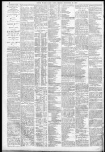 ILATEST MARKETS   0|1891-11-20|South Wales Daily News - Papurau